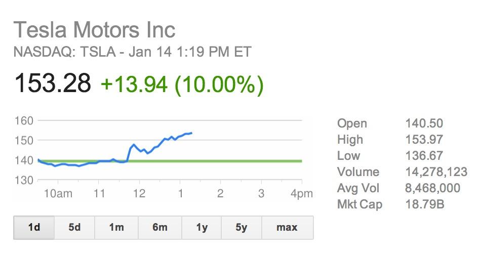 Screenshot 2014-01-14 13.19.14