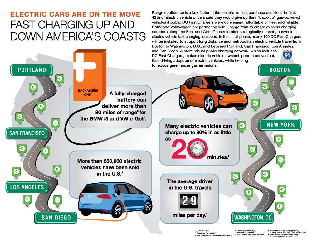 Wash-Auto-Show-Infographic