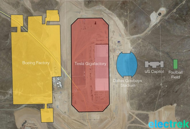 gigafactory w buildings