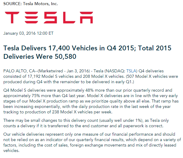 Tesla Q4 deliveries press release