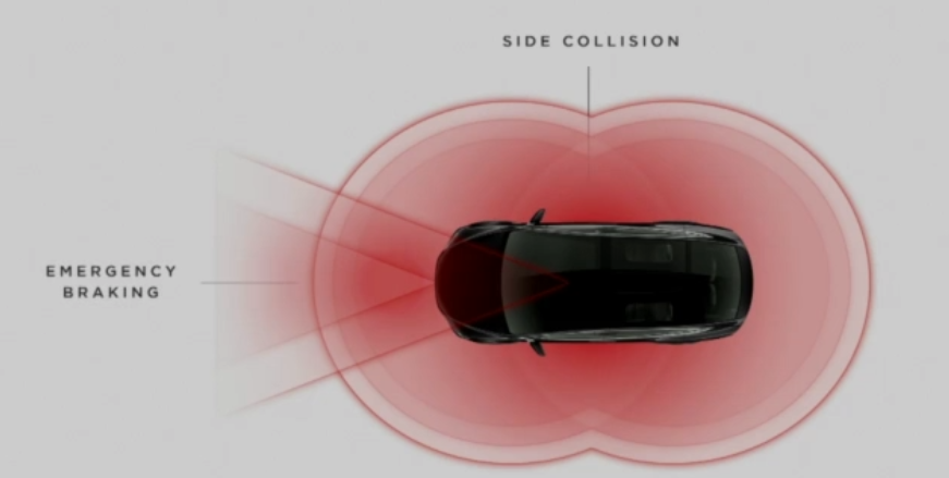 model x active safety