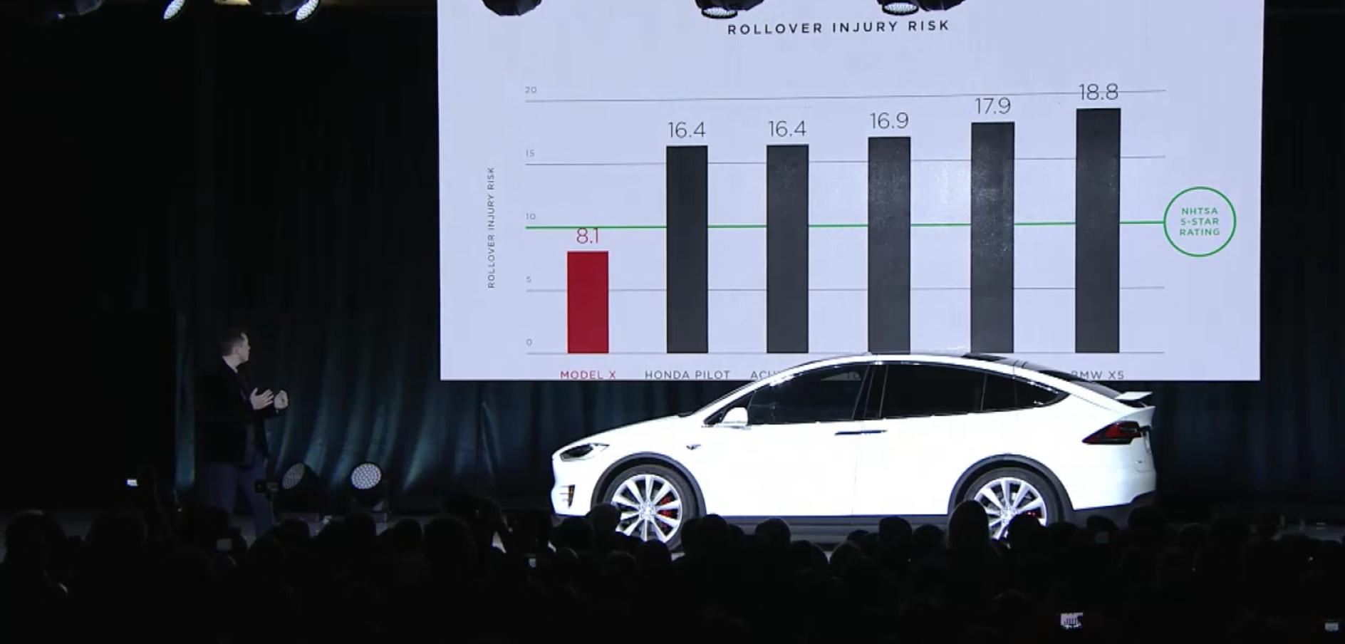 Tesla Model X rollover