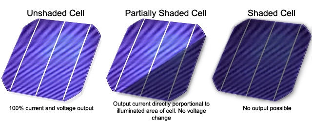 shaded_cells