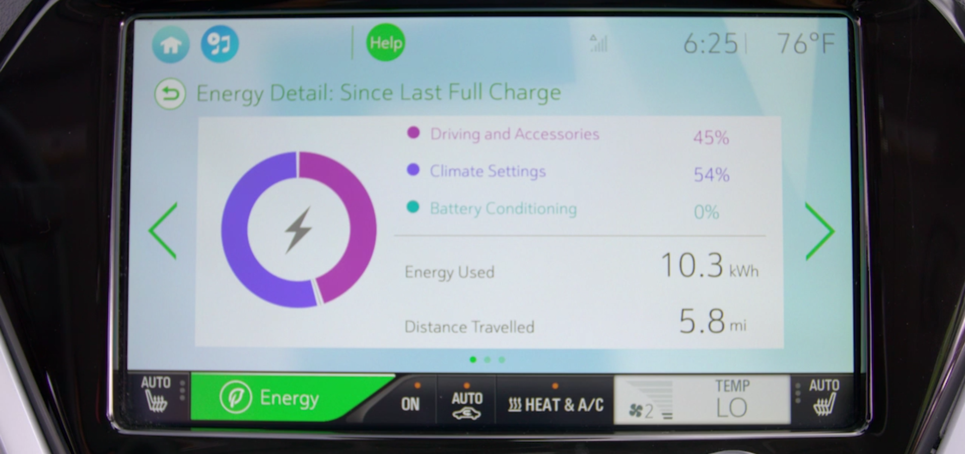 Chevy bolt EV energy screen
