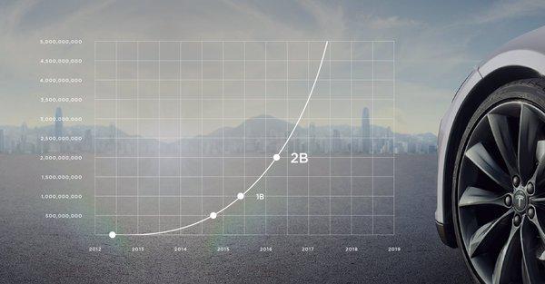 tesla-2-billion-miles