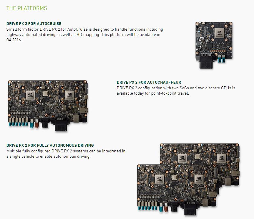 nvidia-drive-px-2-platforms