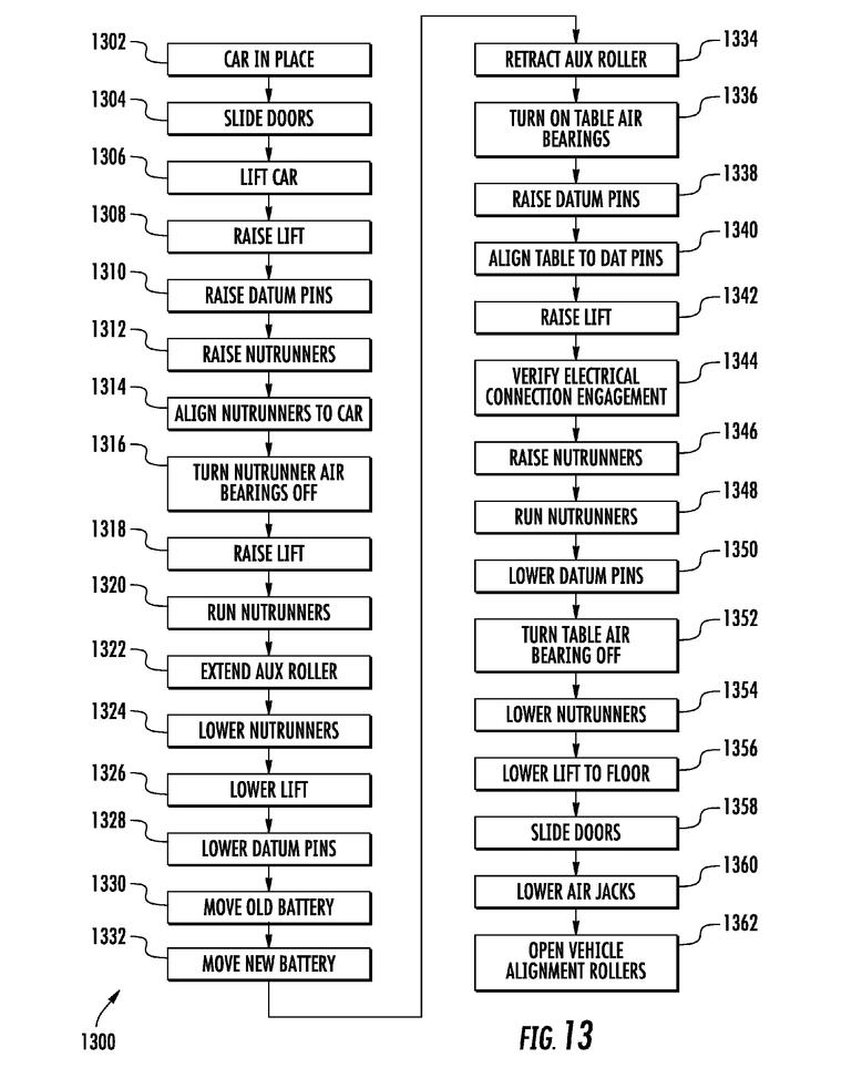 tesla-battery-swap-patent-5