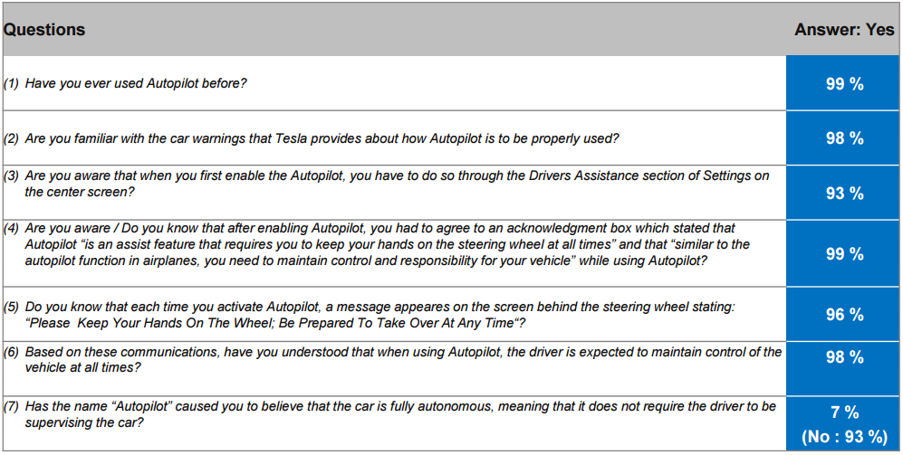 autopilot-survey