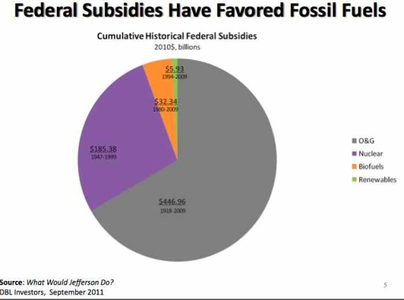 subsidies-oil-and-gas