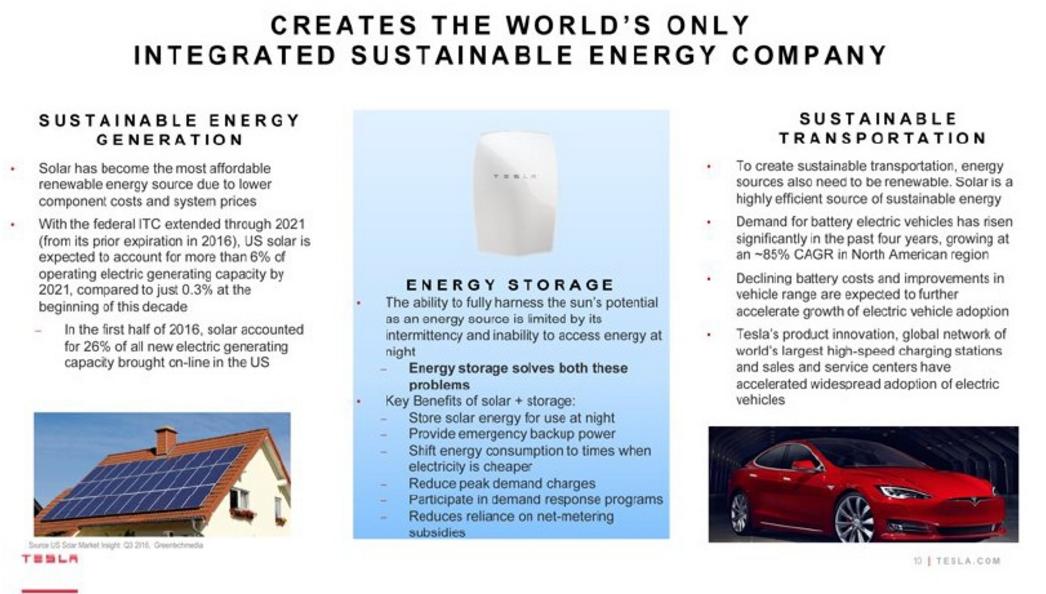 tesla-solarcity-presentation-1