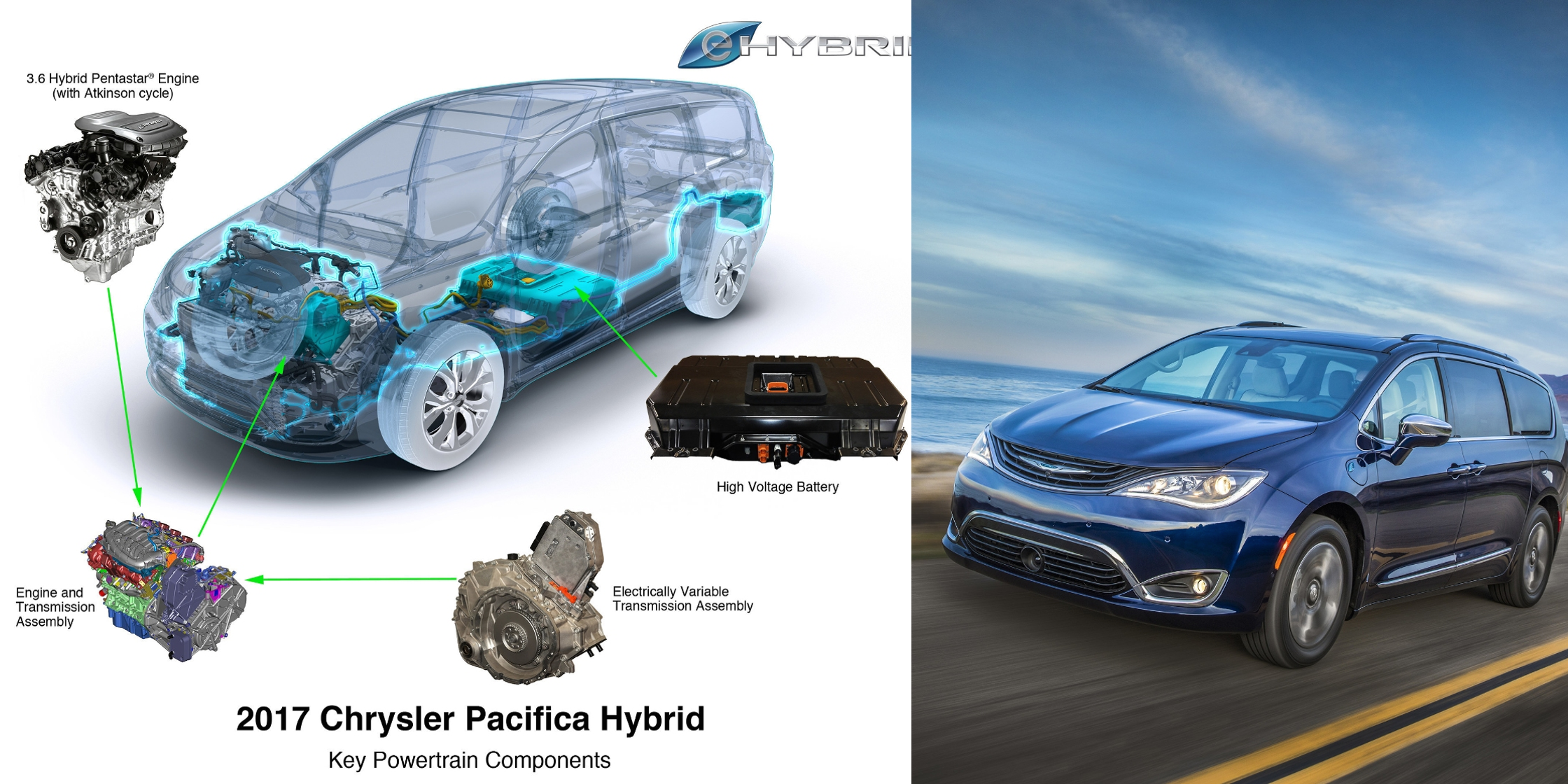 Chrysler Pacifica Hybrid Ev Only Mode Grows To 33 Miles And 84mpge Still In Town