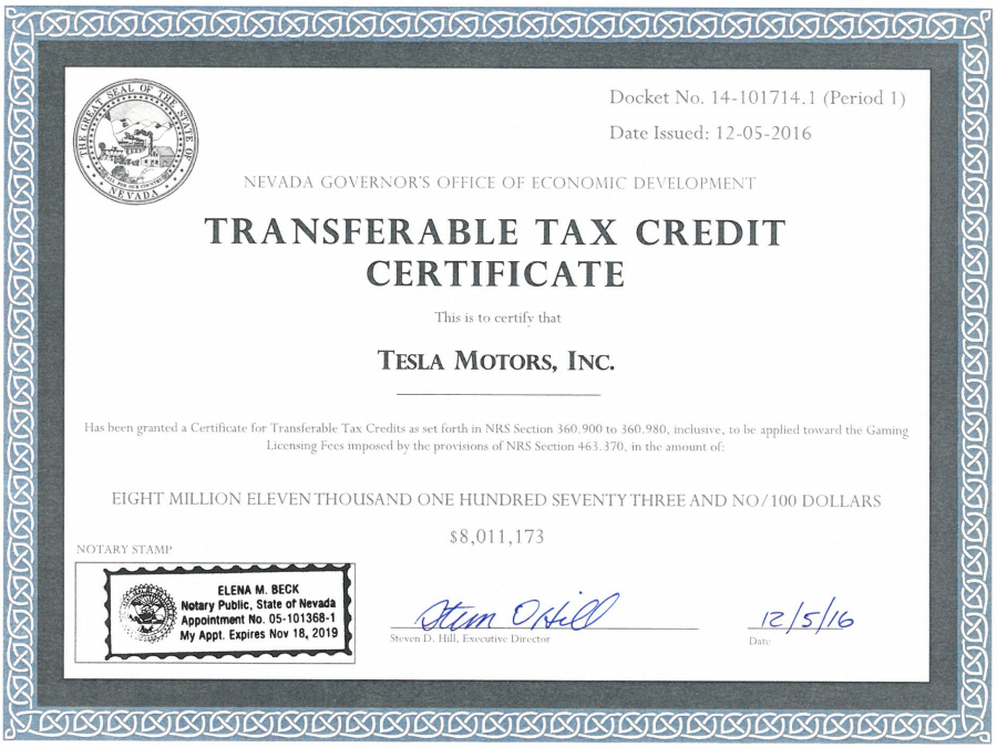 tesla-transferable-tax-credit