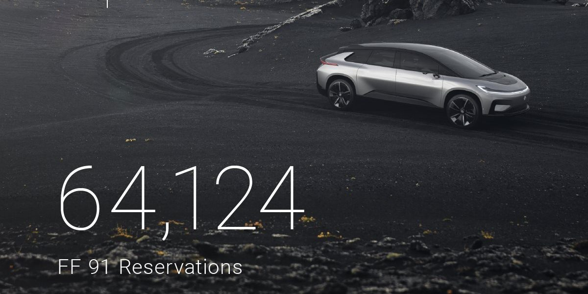 Faraday Future Says It Has Received Over 64 000 Reservations For Its Ff 91 Electric Vehicle In 36 Hours