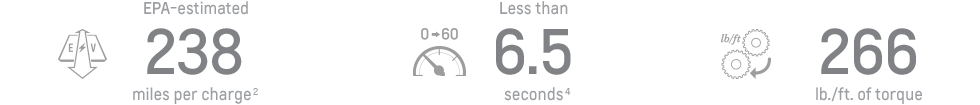 2017-chevrolet-bolt-electric-vehicle-range