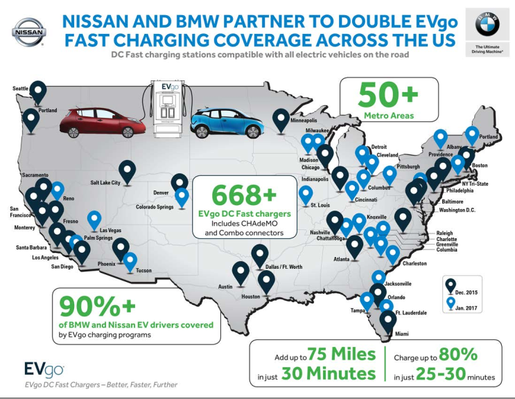 Bmw And Nissan Partner To Build 174 More Dc Fast Charging Stations For Their Electric Vehicles