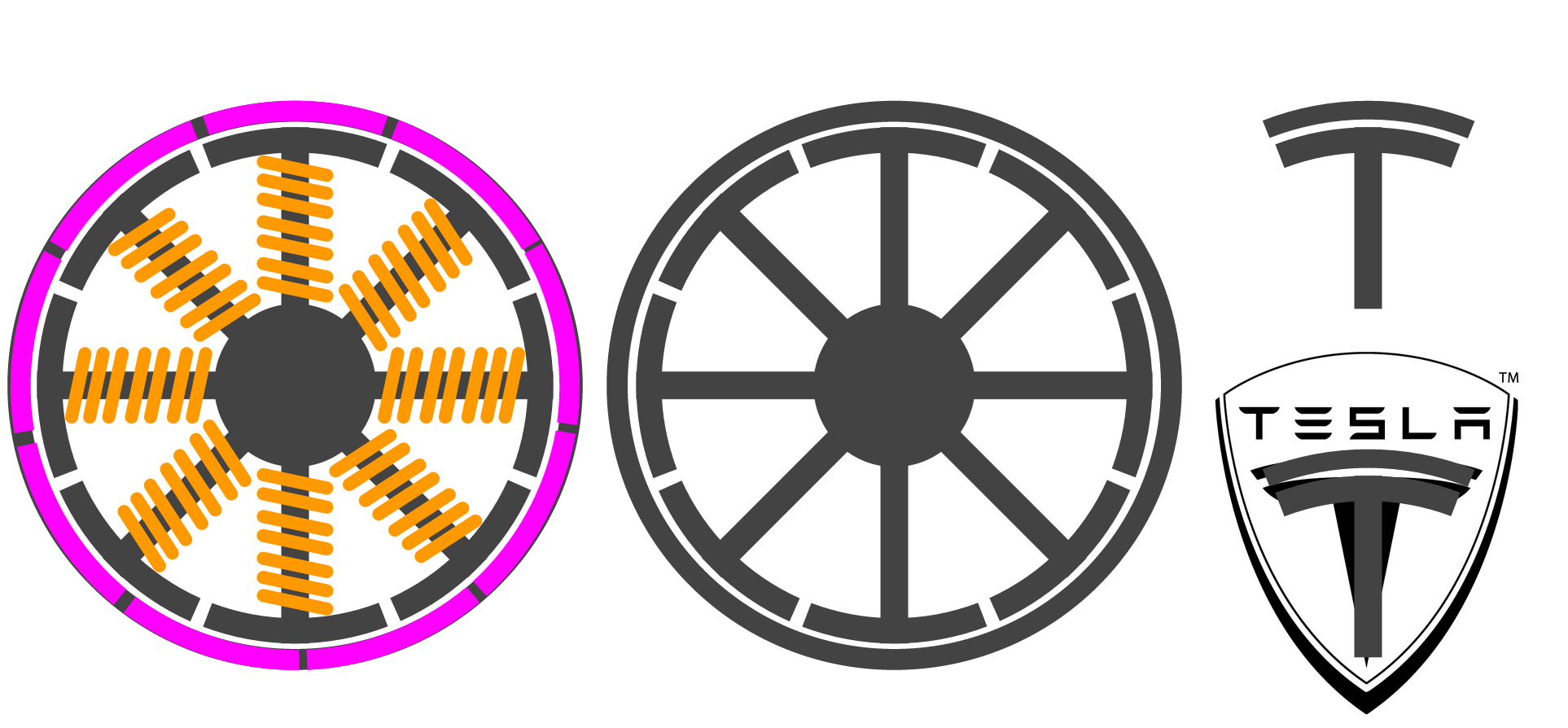 And now we learn that the very same motor is also part of the logo. The more you know…