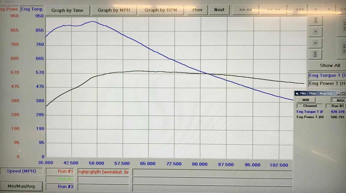 29007-2016-tesla-model-s-dyno
