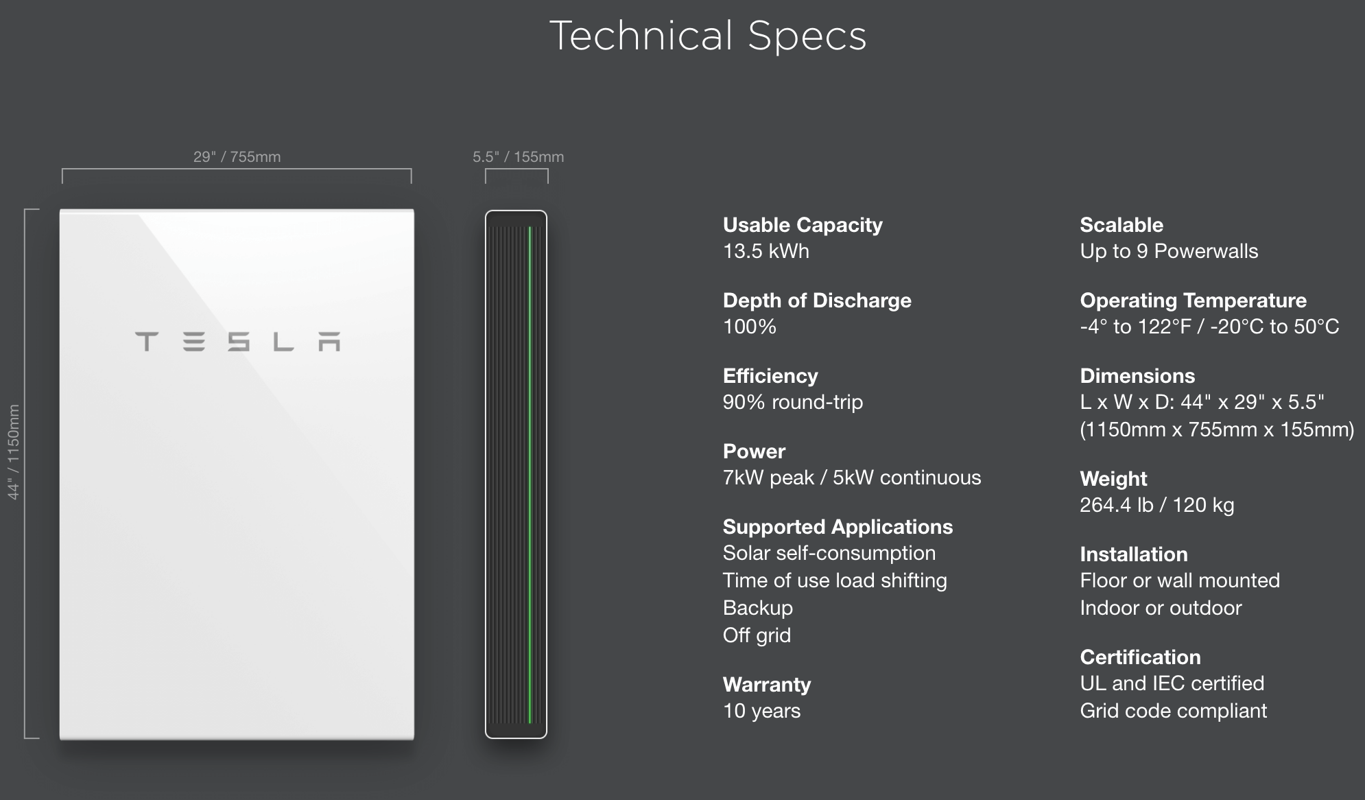 Tesla Powerwall 2 Cost >> Tesla Powerwall 2 Starts Trickling Down To More Markets In The Us