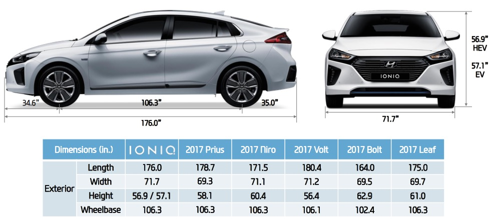 The Electrek Review 2017 Hyundai Ioniq Ev Is The New Efficiency
