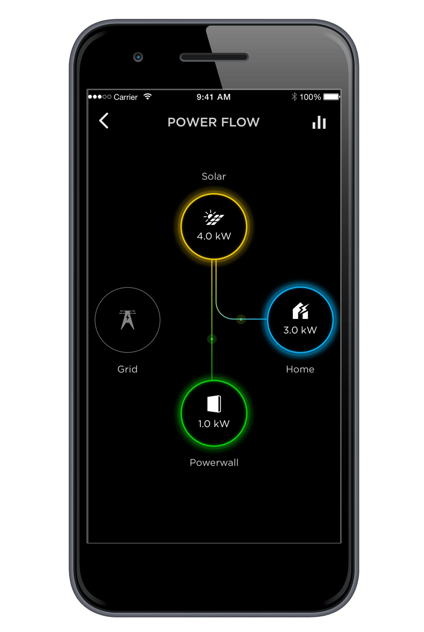 Tesla battery: device, characteristics, application 60