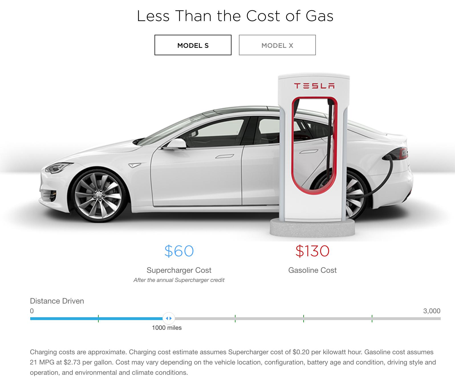 Tesla charging fee