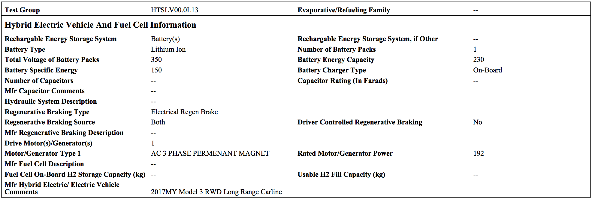 New Tesla Model 3 Details Revealed By Epa 80 Kwh Battery Pack 258 Hp And More
