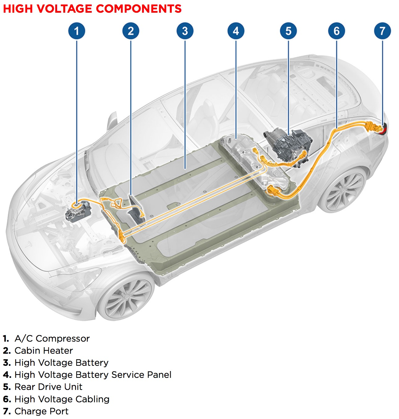tesla model 3 interesting look at powertrain and chassis tesla free energy diagram tesla motor design diagram pics #15