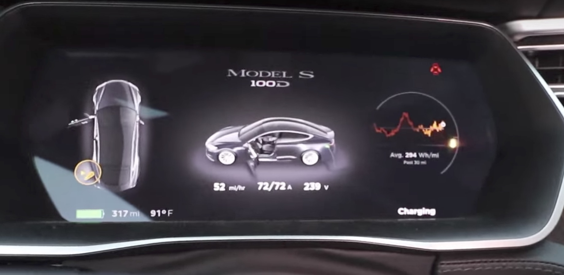 Tesla Model S P85D can accelerate from 0 to 100 km / h in just 2.8 seconds