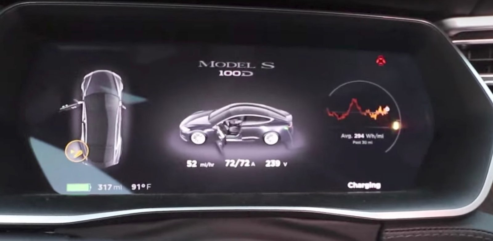 Tesla Unlocks Even More In Model S 100d 0 60 Mph Now Down To 3 6 Seconds