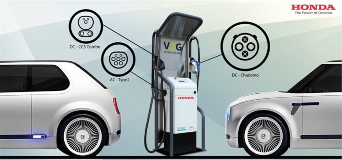 Honda Is Working On Bi Directional Charging Technology For