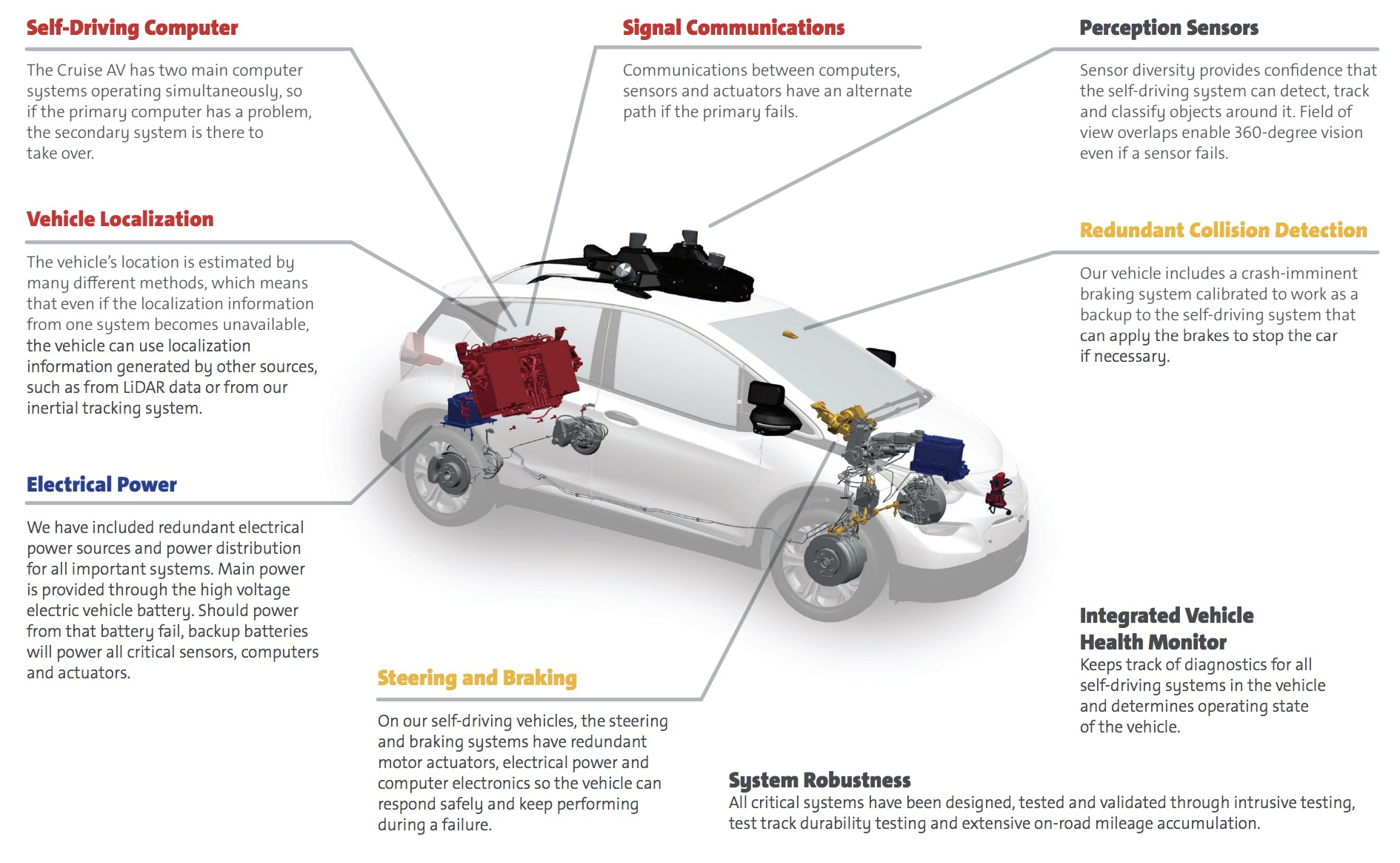 Gm Unveils Autonomous Bolt Ev Without Steering Wheel Or