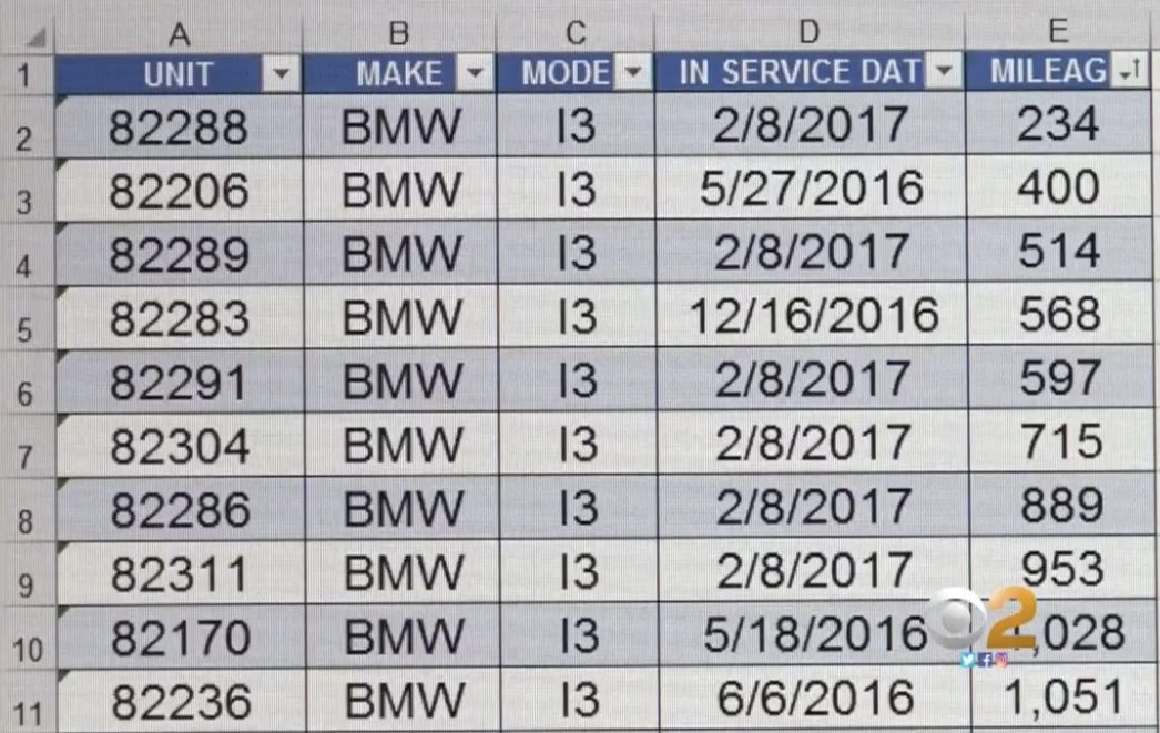 LAPD is apparently barely using its large fleet of BMW i3