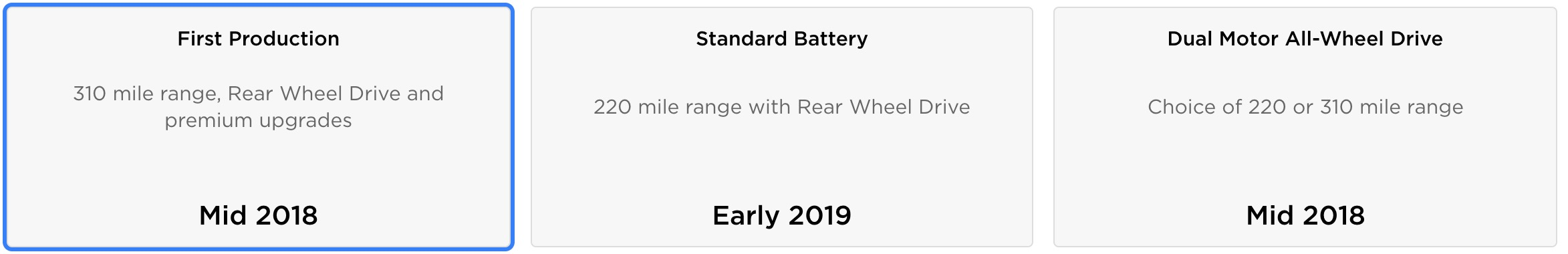 Tesla Model 3 is expanding to Canada sooner than ...