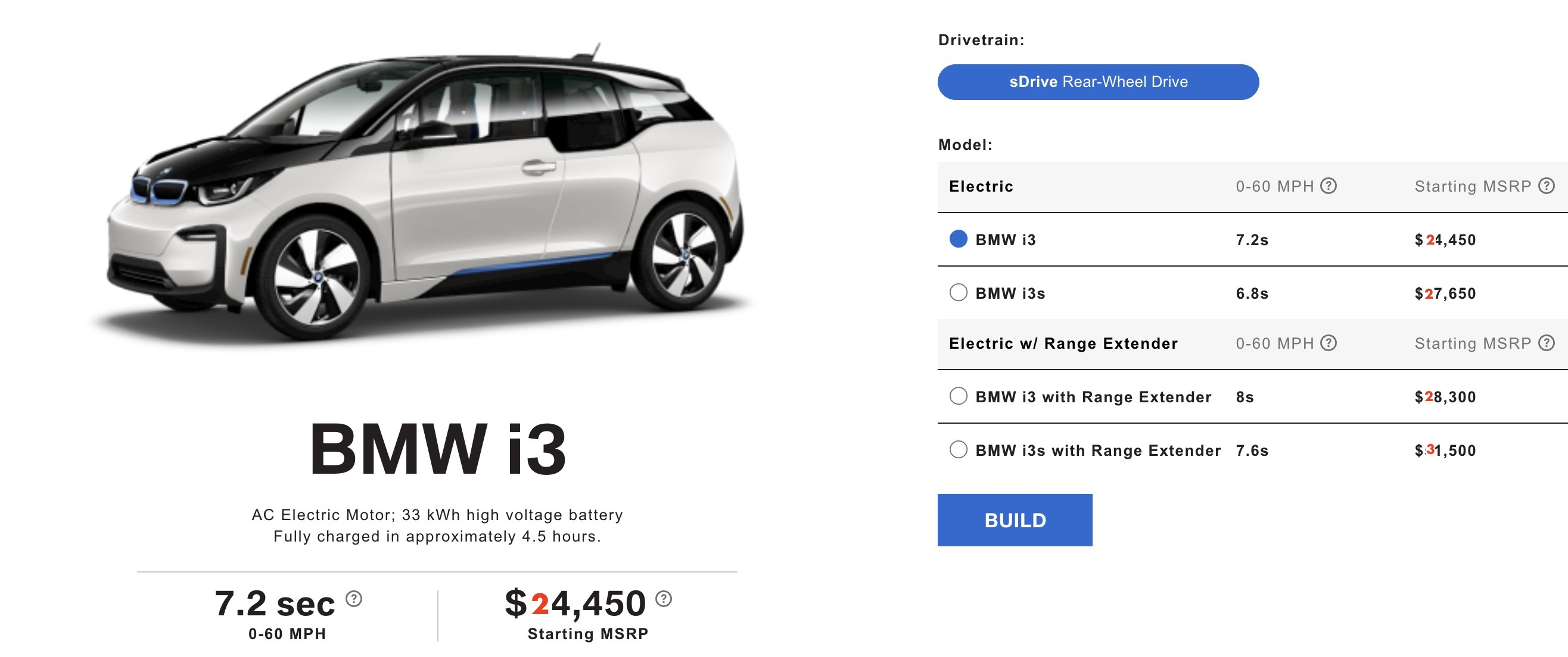California Pg E Customers Can Get 20 500 Off New 2017 2018 Bmw I3s