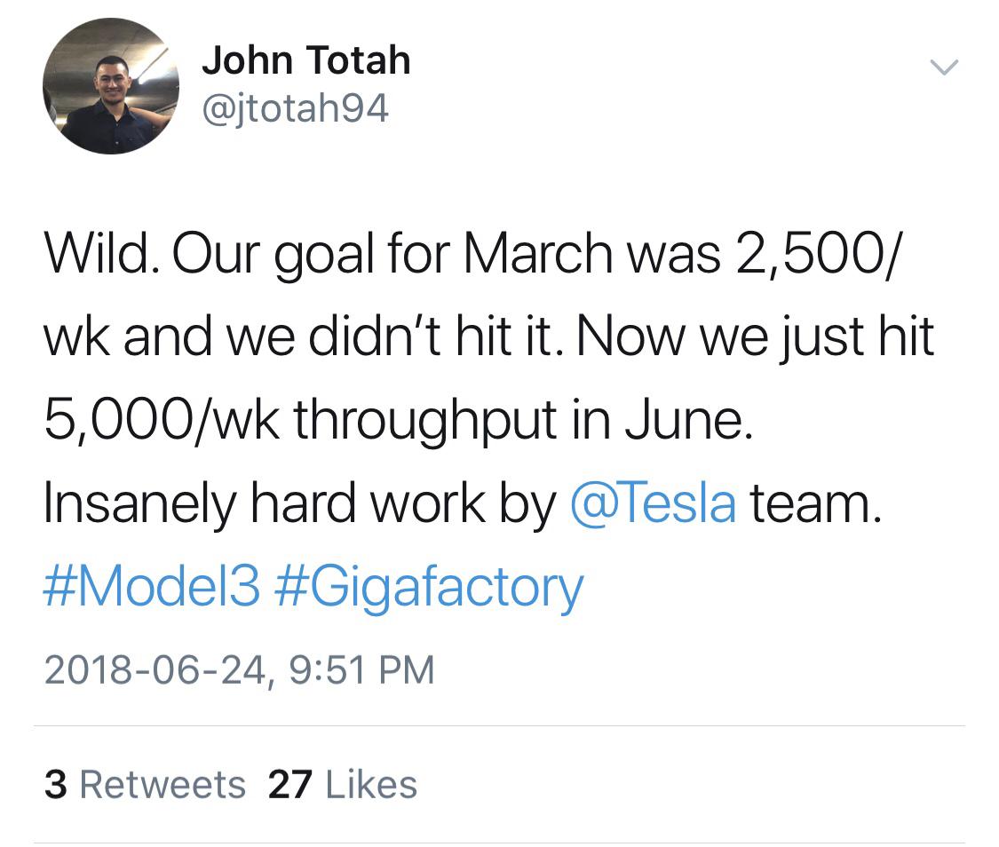 Tesla Model 3 battery production is at 5,000 unit per week
