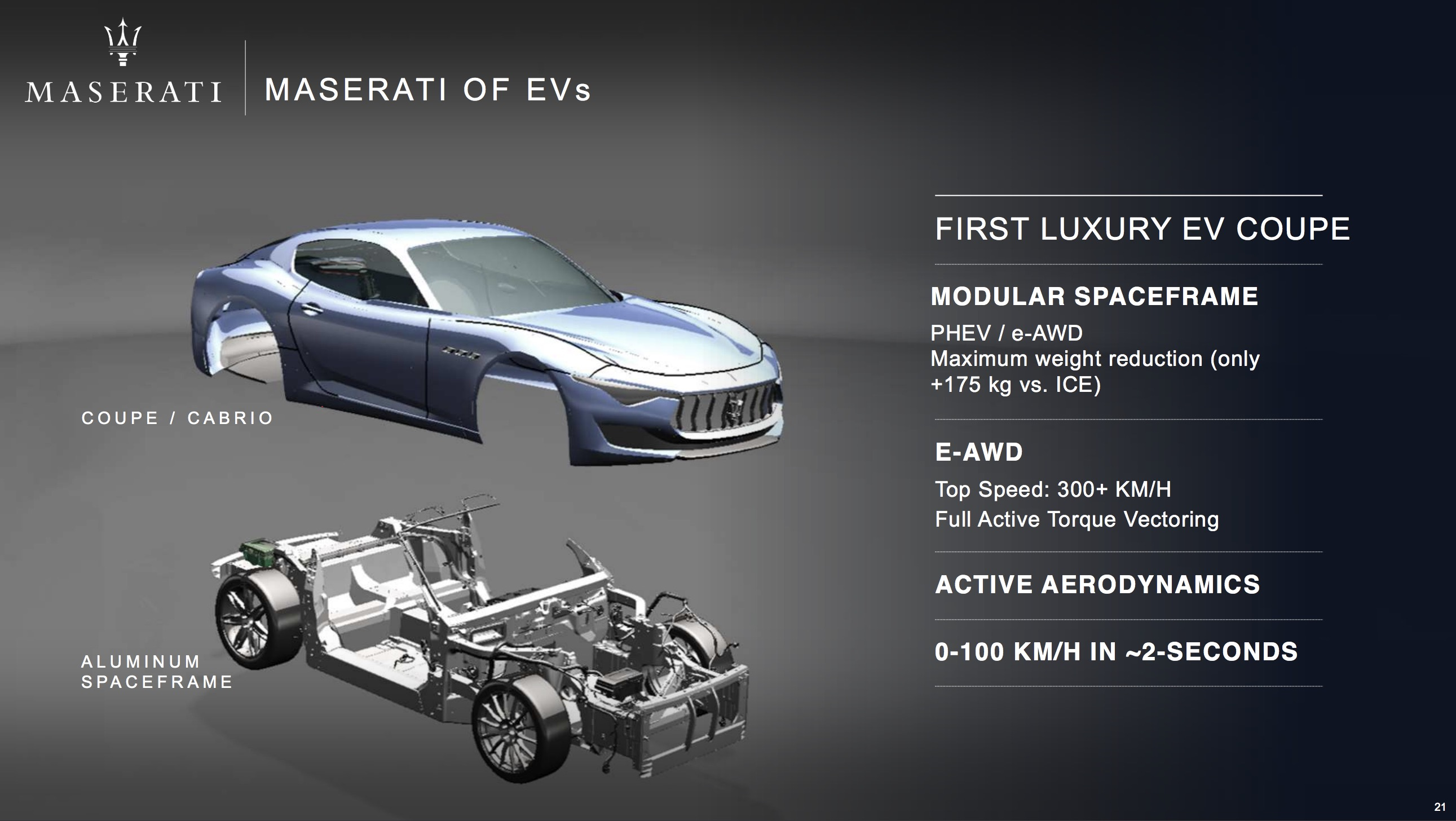 It Will Also Include An All Electric Alfieri Coupe The Company Released Those Images In Its Presentation