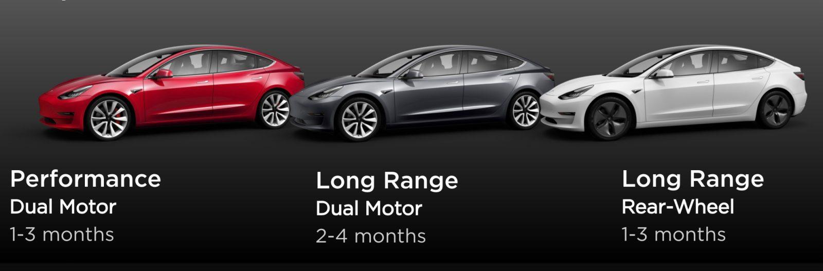 Tesla Accelerates Model 3 Delivery Timelines On New Orders Electrek