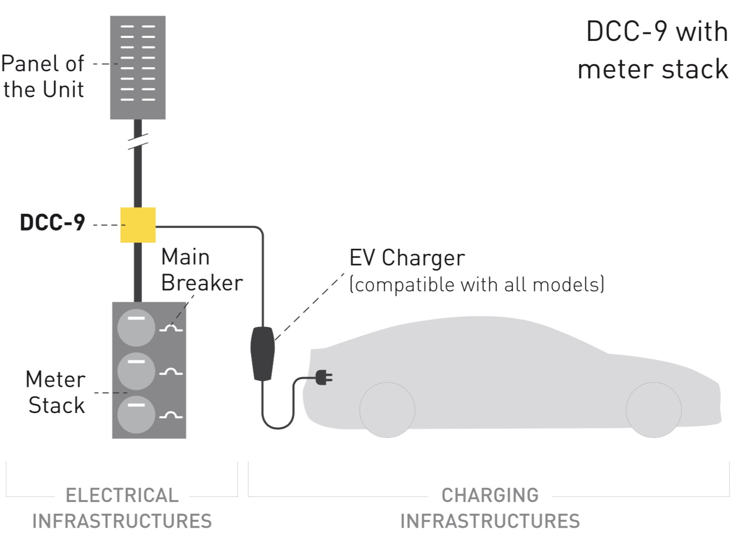 this boring little box can fix the nightmare of installing ev  ev charging stations wiring diagram #10