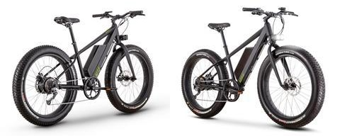 Juiced Bikes pushes the envelope with a new 40 mph fat