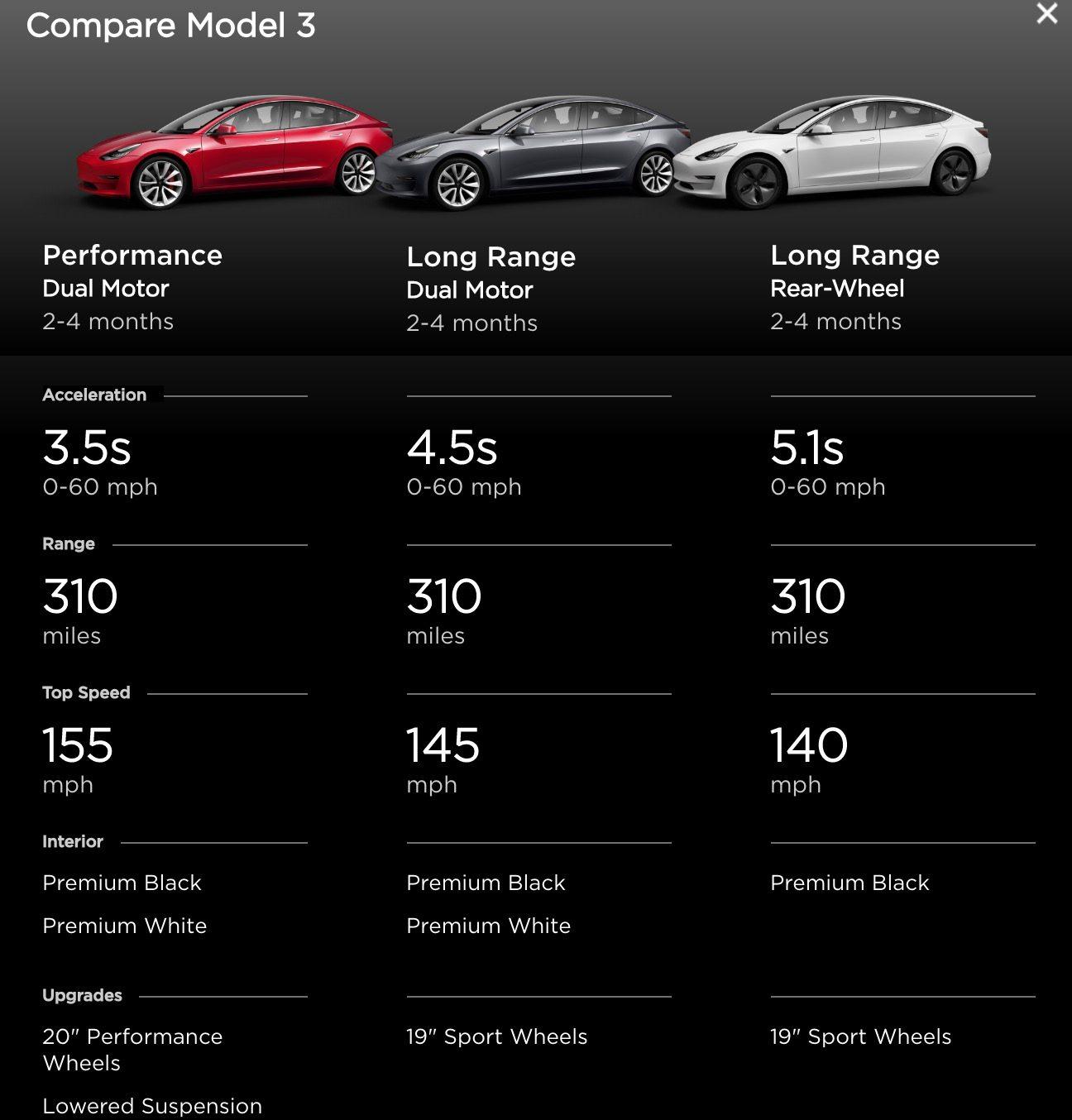 Tesla accelerates Model 3 delivery timeline for rear-wheel ...