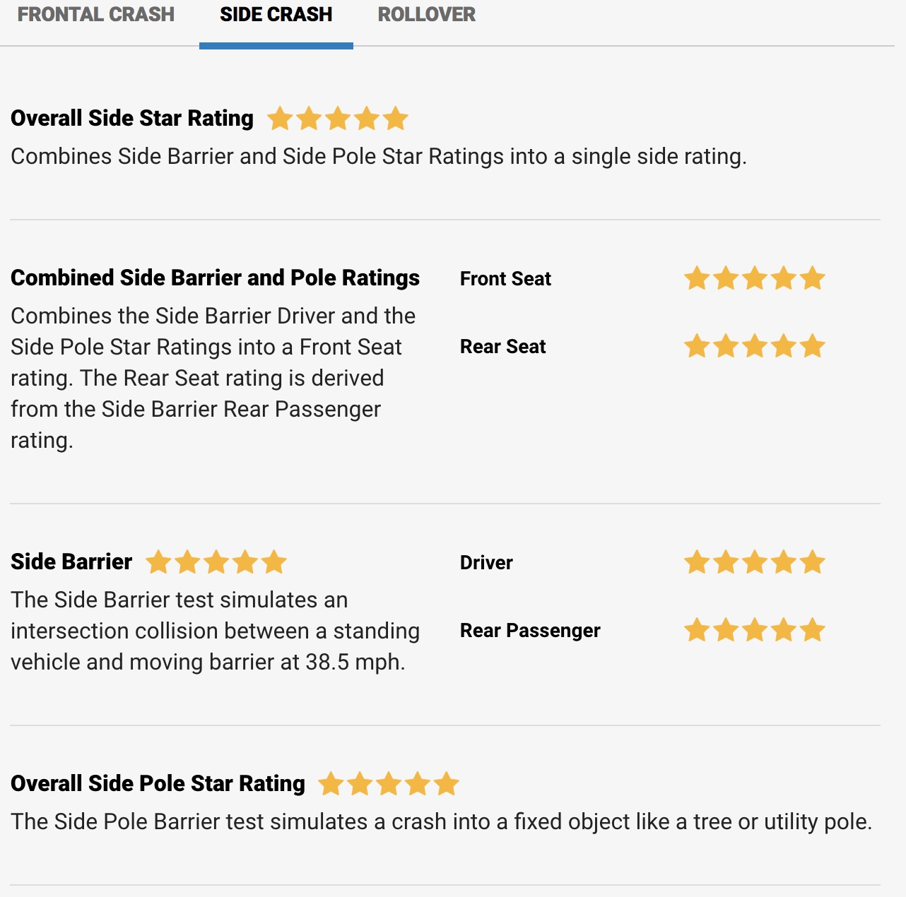 Tesla Model 3 gets perfect 5-star safety rating in every ...