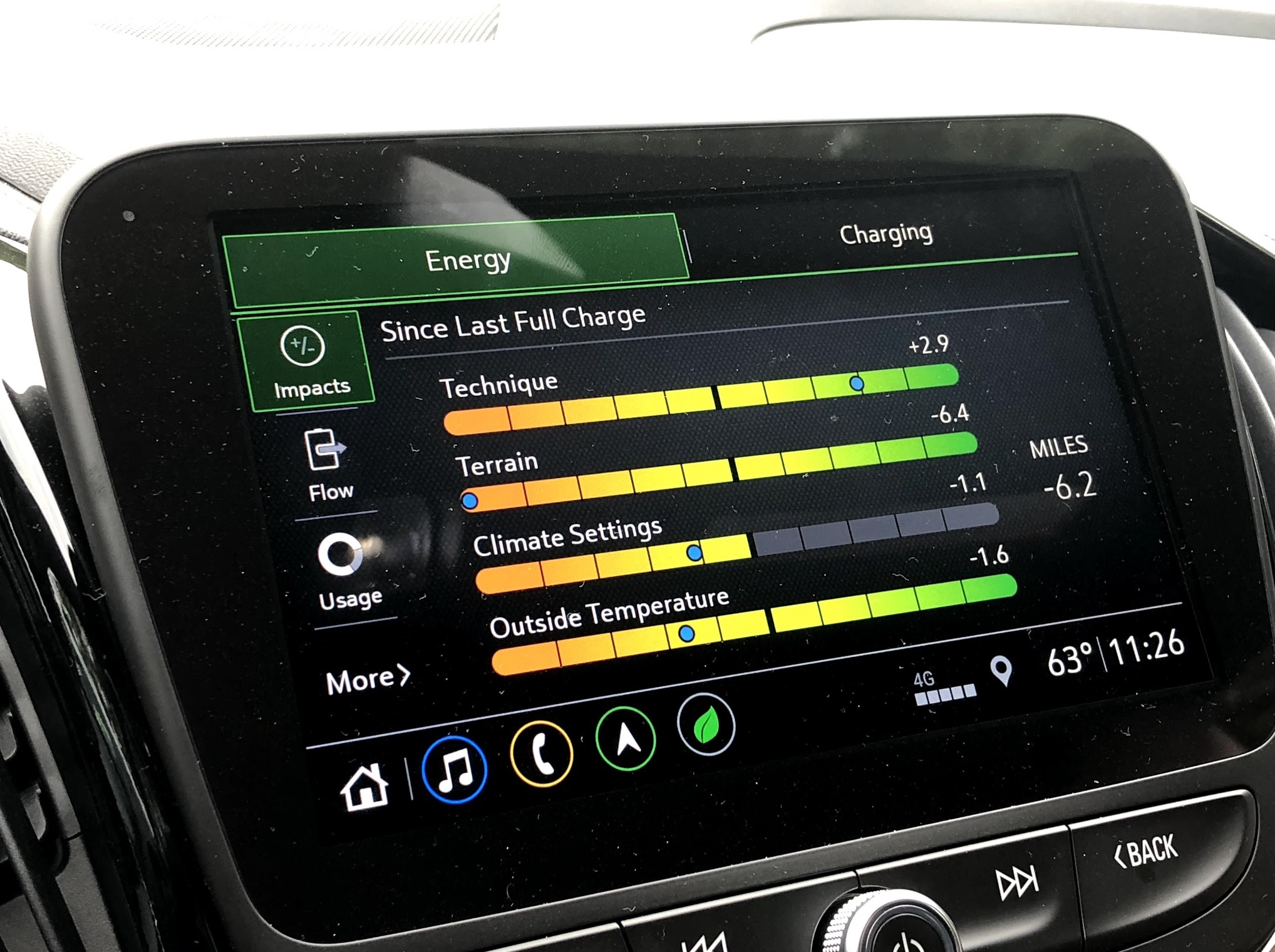 The 2019 Chevy Volt enables you to get more all-electric mileage