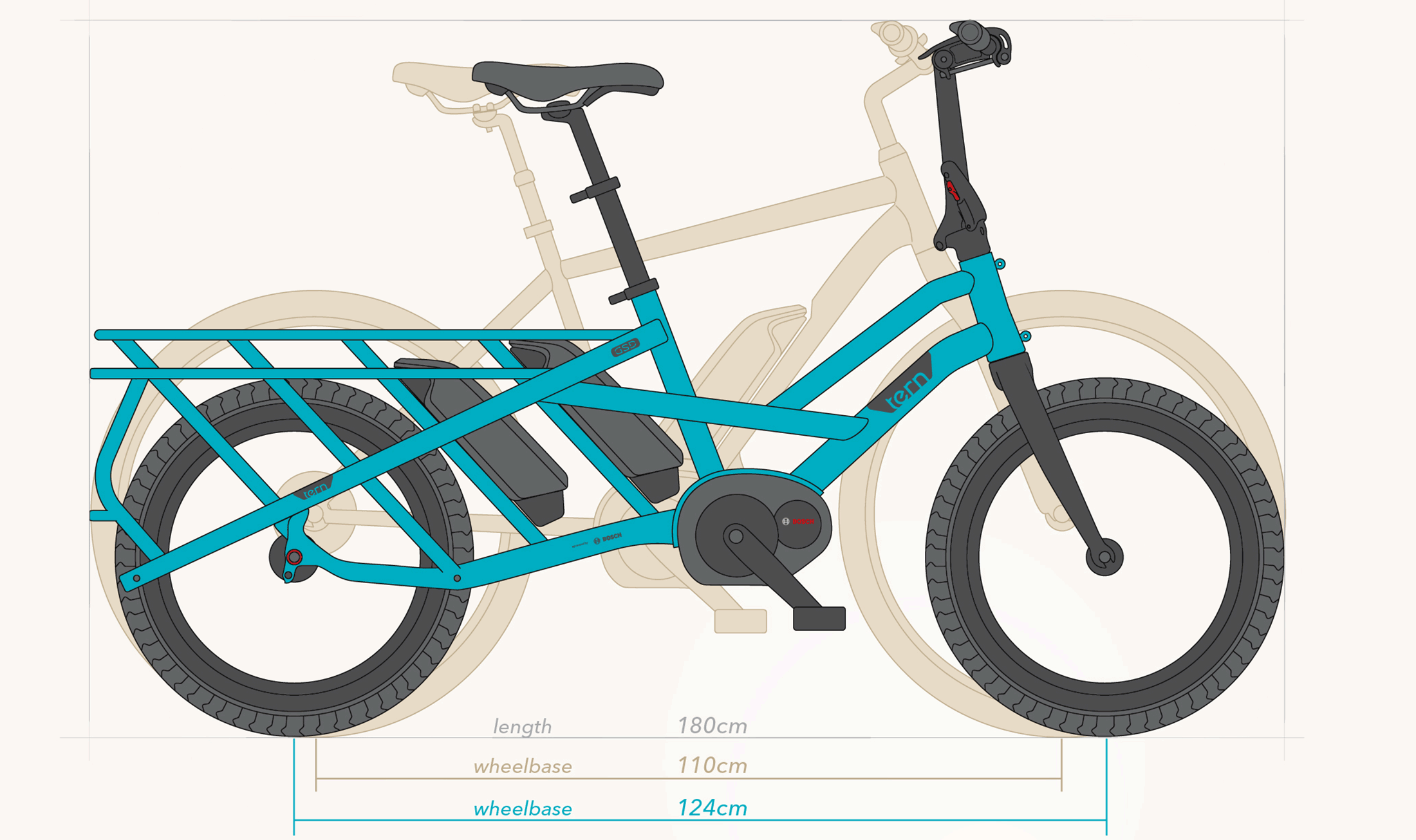 Tern improves its already awesome folding Vektron and SUV-like GSD cargo  bikes - Electrek