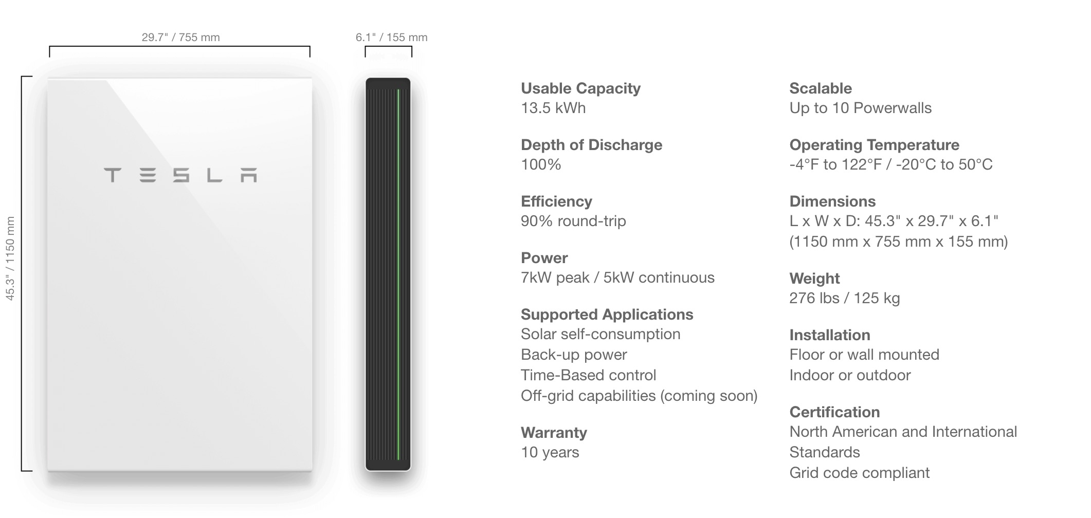 Tesla increases the price of the Powerwall as demand greatly