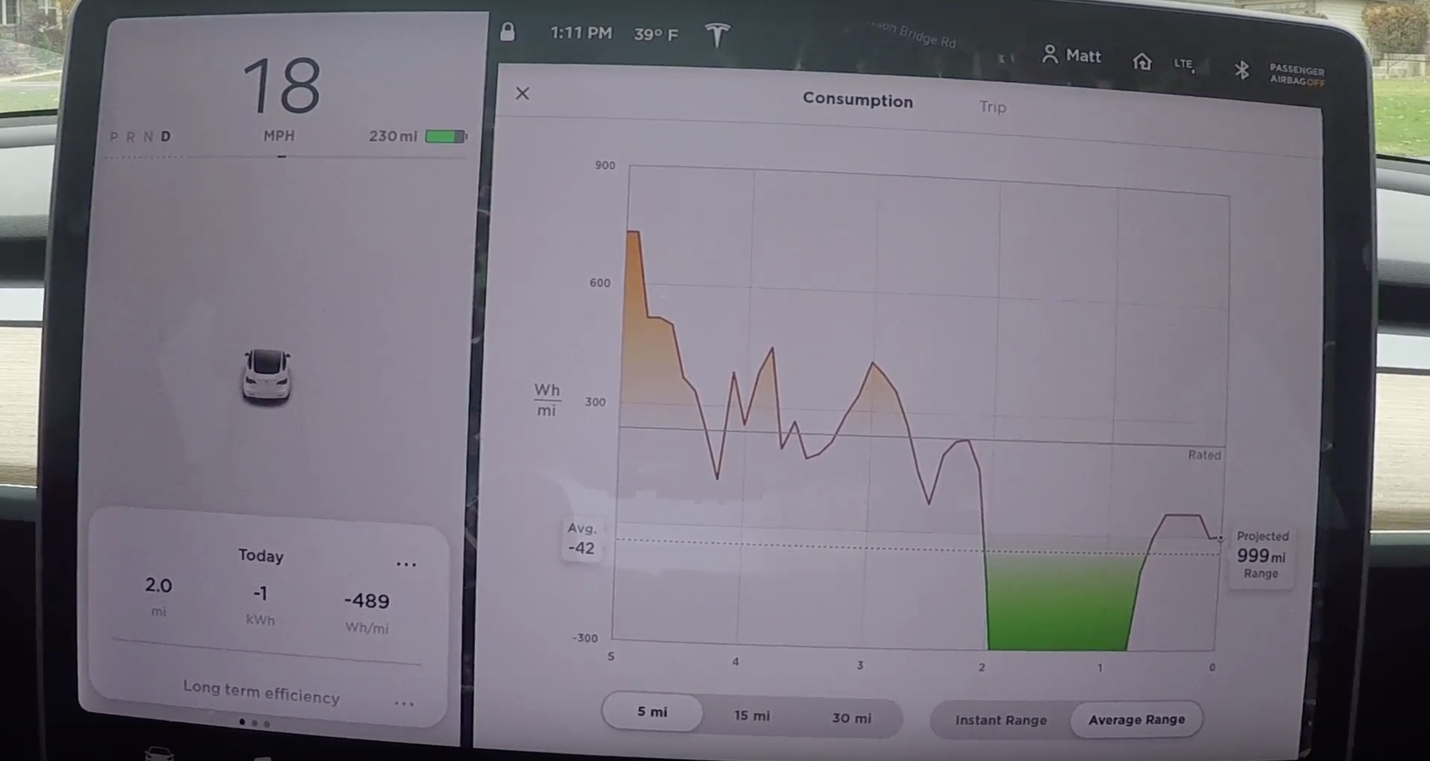 Tesla Model 3 owner gets about 10 miles of range with regen by towing the car over 1 mile