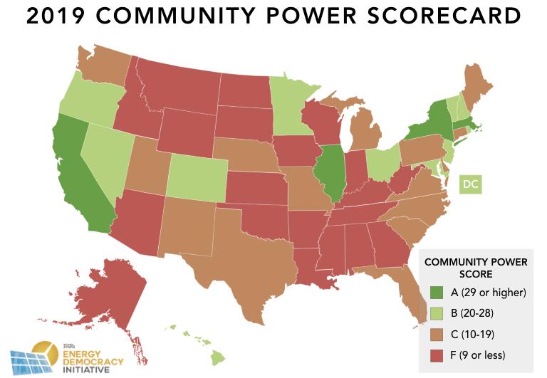 power scorecard