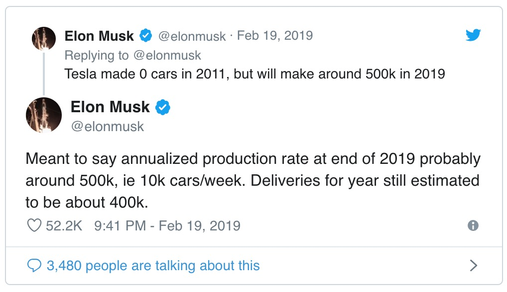 The SEC is going after Tesla and Elon Musk in the most