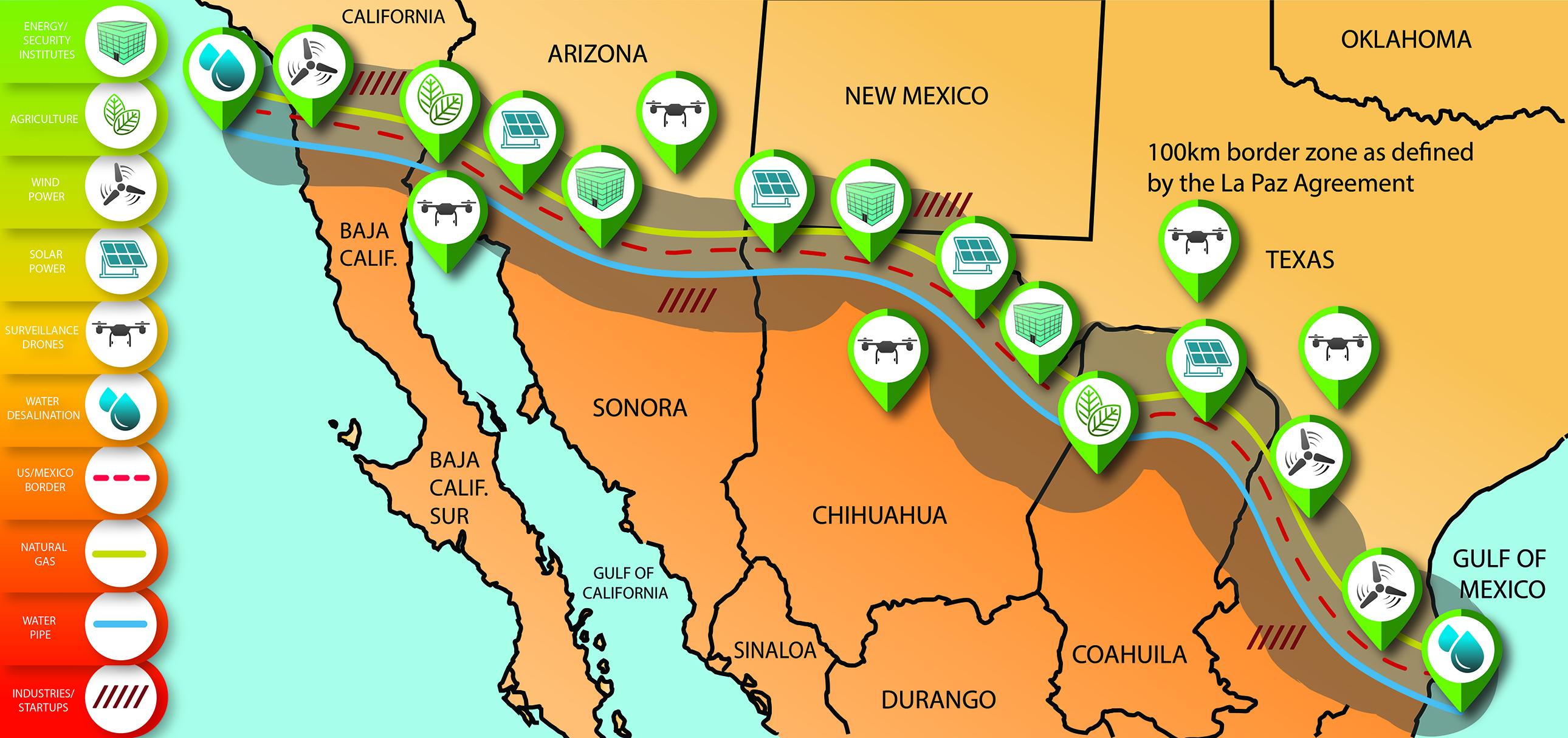 energy border proposal