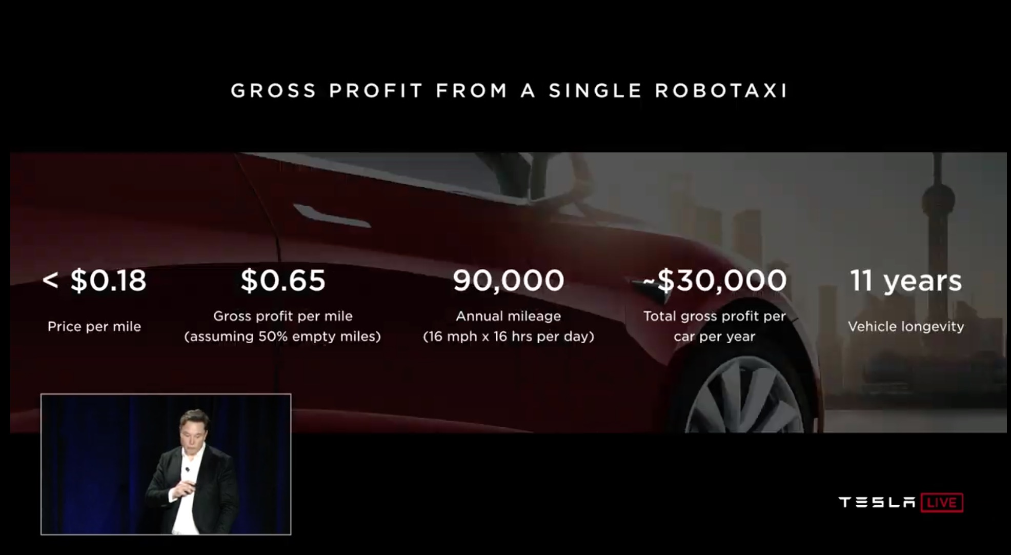 Tesla unveils 'Robotaxi' plan for self-driving ride-sharing
