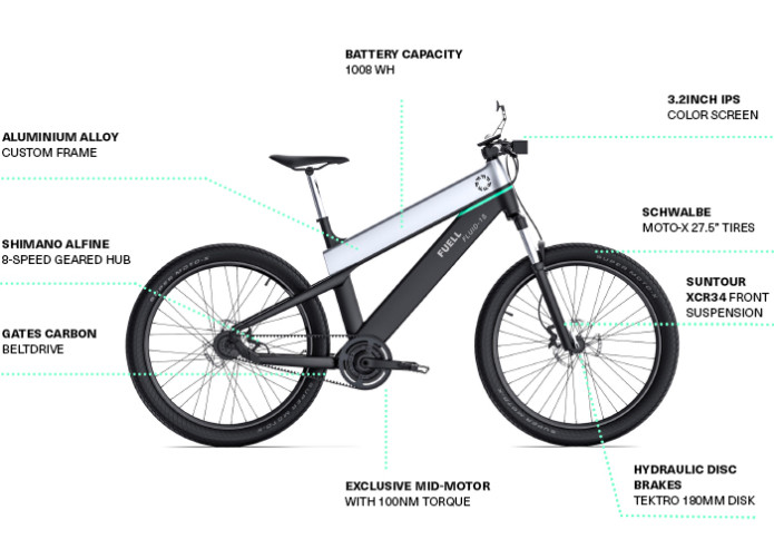 fuell fluid ebike